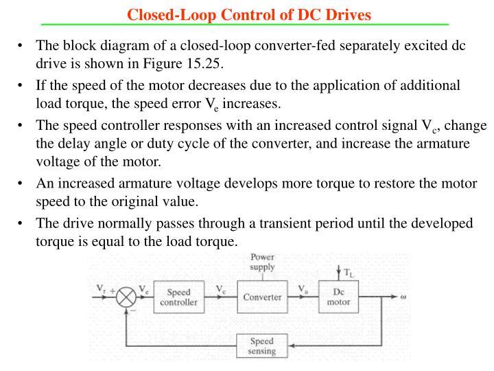 Closed-Loop Control of DC Drives