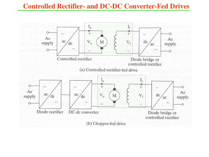 Controlled Rectifier- and DC-DC Converter-Fed Drives