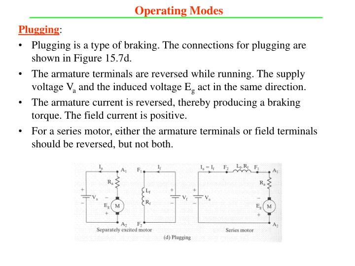 Operating Modes