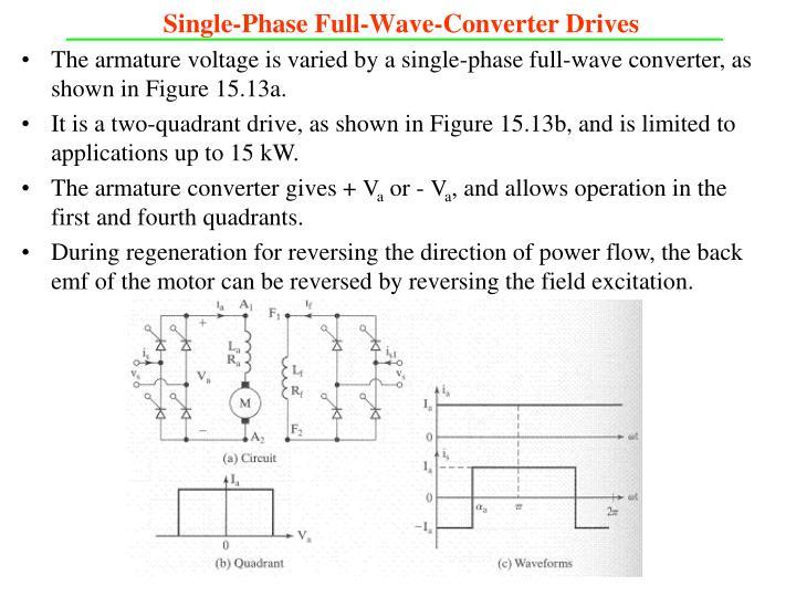 Single-Phase Full-Wave-Converter Drives