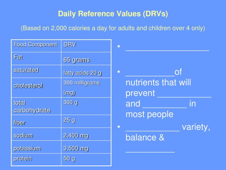 dietary reference values drvs essay Question nutrition homework 2 module 2 (part 1) question 1 not yet answered marked out of 100 flag question question text the daily reference values (drvs) are based on a 2,000-calorie diet, and they are used to describe nutritional information in a nutrition facts panel on a food package label.