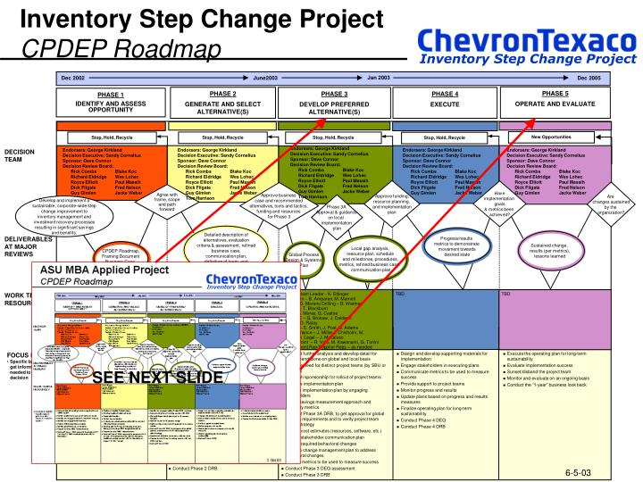 inventory step change project cpdep roadmap n.