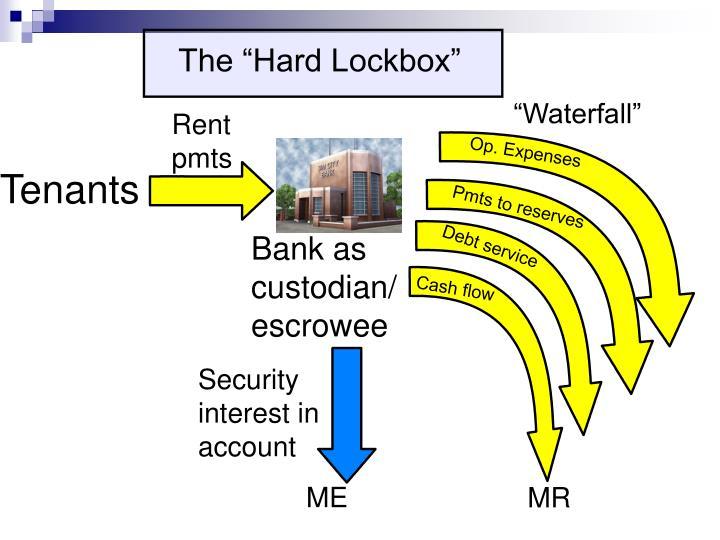 "The ""Hard Lockbox"""