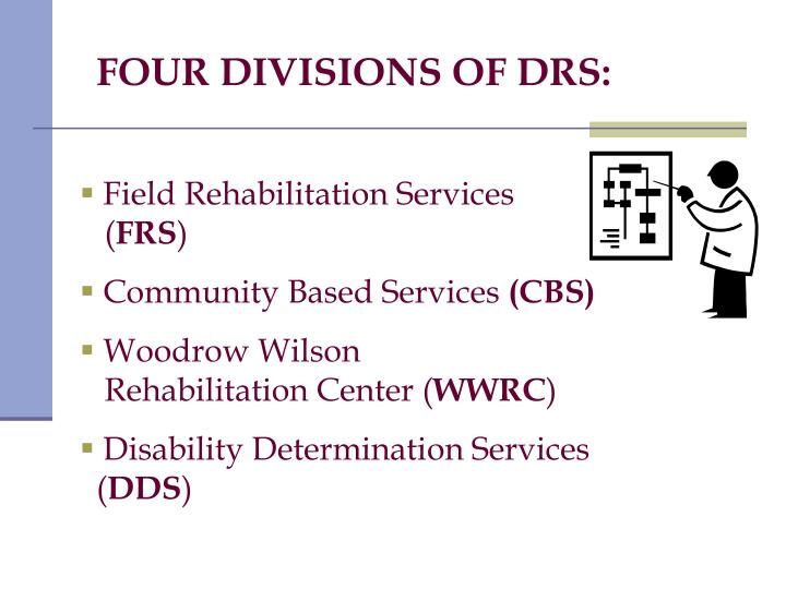 FOUR DIVISIONS OF DRS: