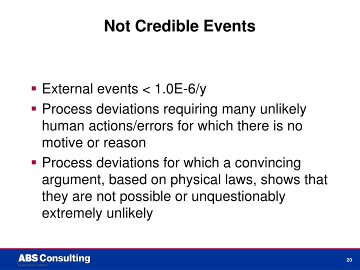 Not Credible Events