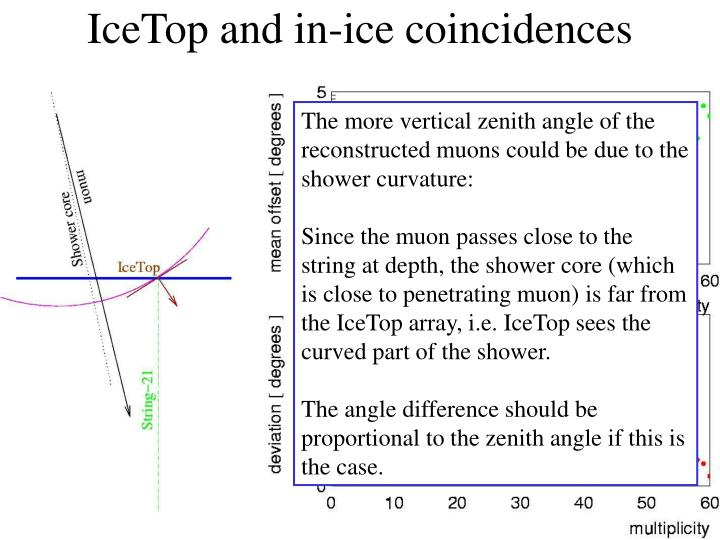 IceTop and in-ice coincidences
