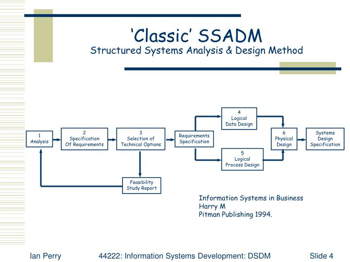 a look into implementing of structured systems analysis and design method System engineering is an organized method for decomposing a large problem into a series of smaller, hierarchically arranged problems and the integration of the solutions to these smaller problems into a solution for the large problem.