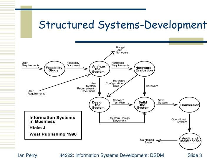 information systems development The information systems development framework (isdf) is our strategy for delivering the step change needed in our information systems and technology the result will be.