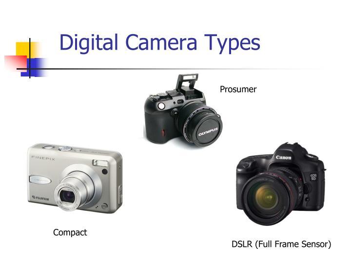 Digital Camera Types