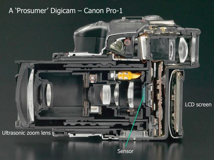 A 'Prosumer' Digicam – Canon Pro-1