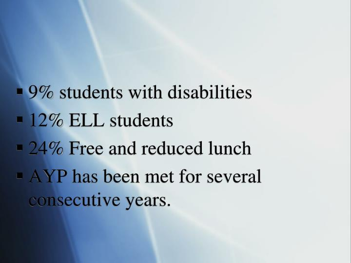 9% students with disabilities
