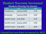 student success increased students passing the course