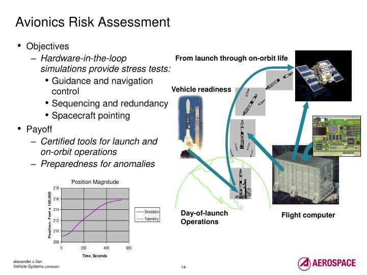 Avionics Risk Assessment