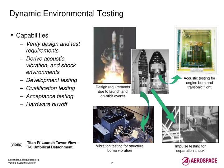 Dynamic Environmental Testing