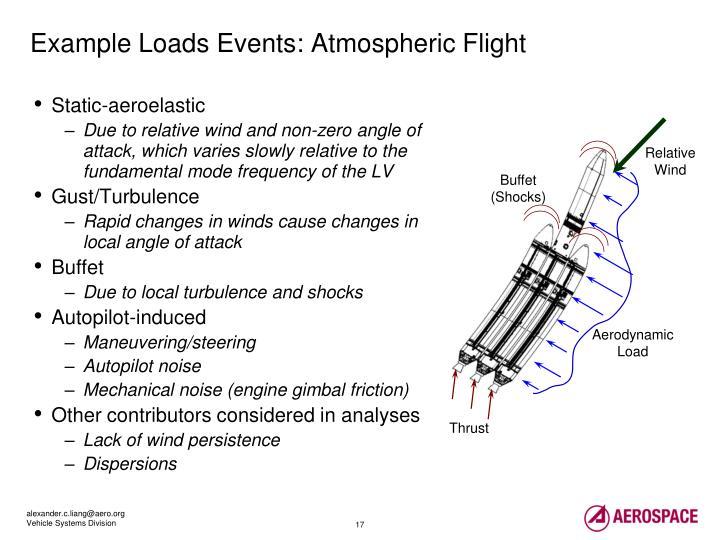 Example Loads Events: Atmospheric Flight