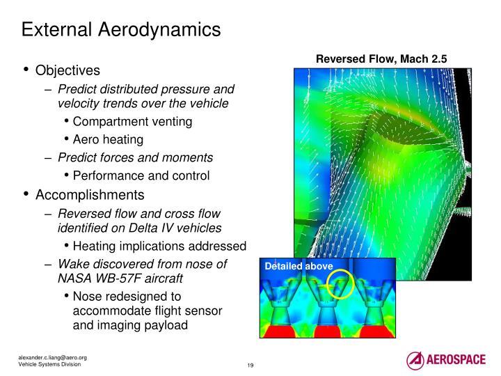 External Aerodynamics