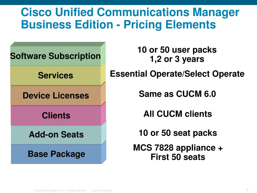 PPT - Cisco Unified Communication Manager Business Edition