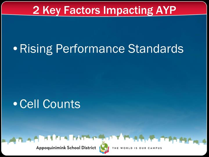 2 Key Factors Impacting AYP