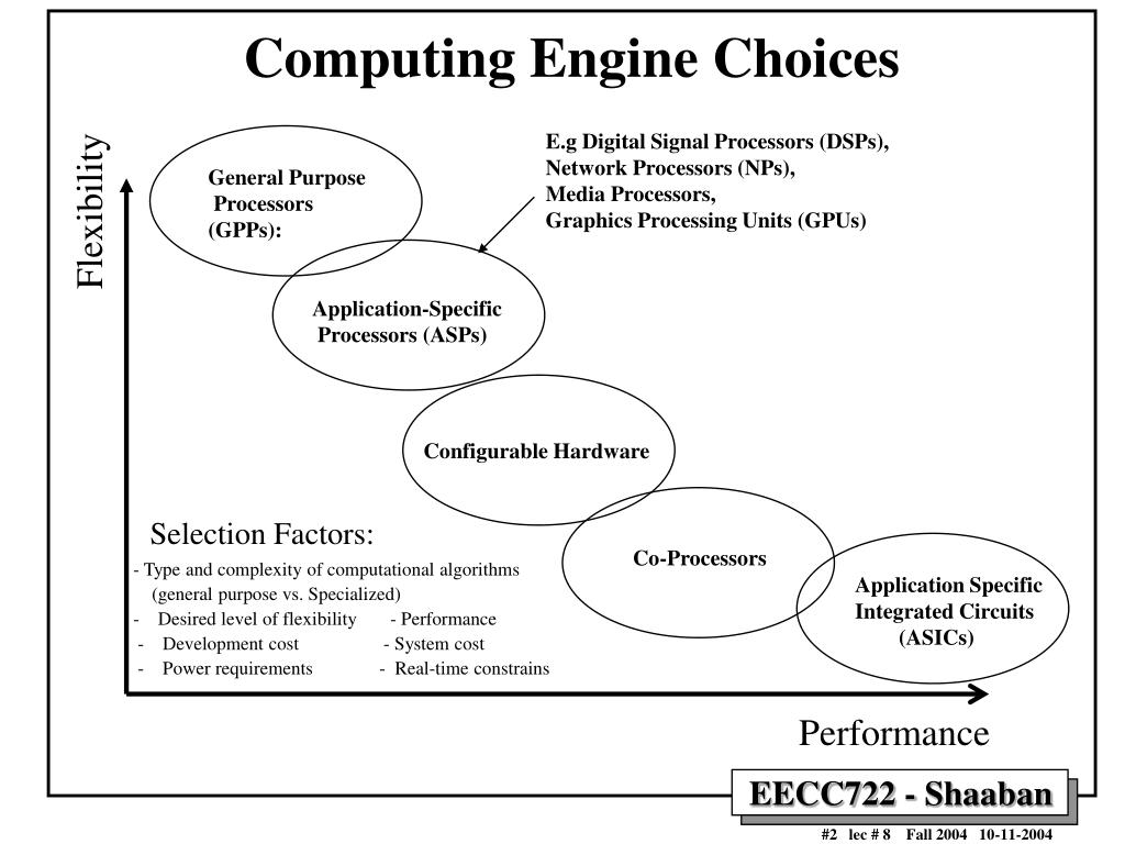PPT - Computing Engine Choices PowerPoint Presentation - ID