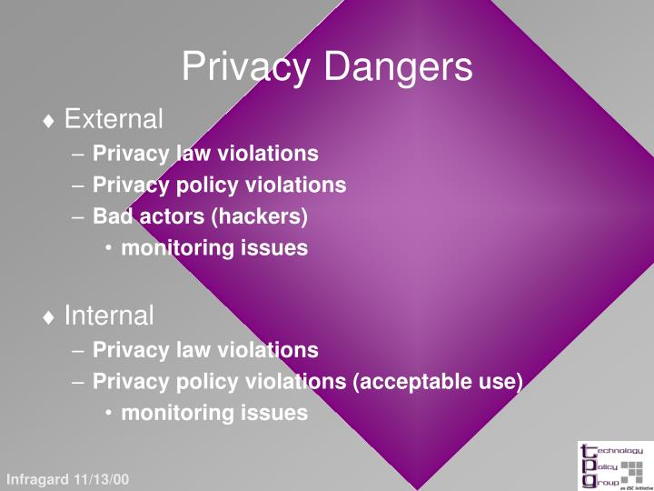 Privacy Dangers