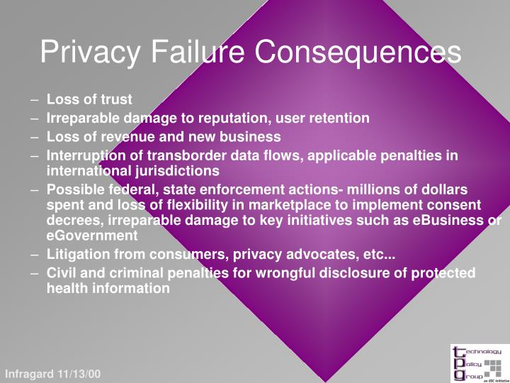 Privacy Failure Consequences