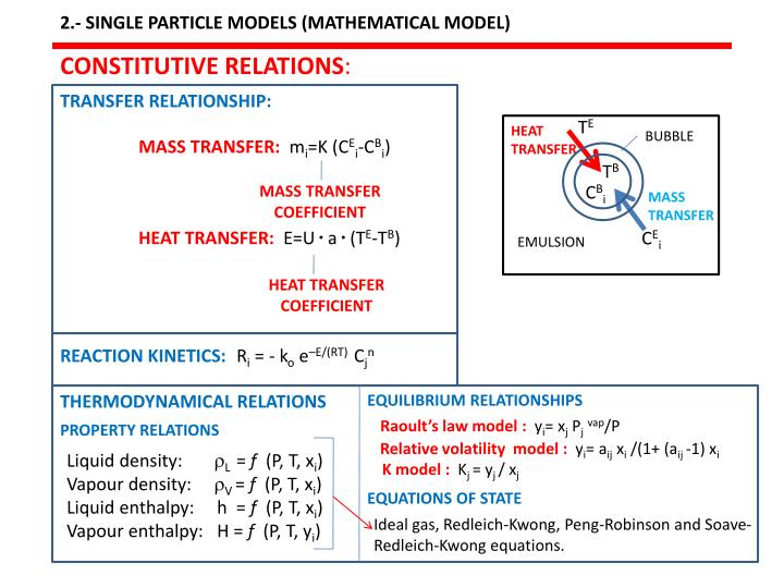 2.- SINGLE PARTICLE MODELS (MATHEMATICAL MODEL)
