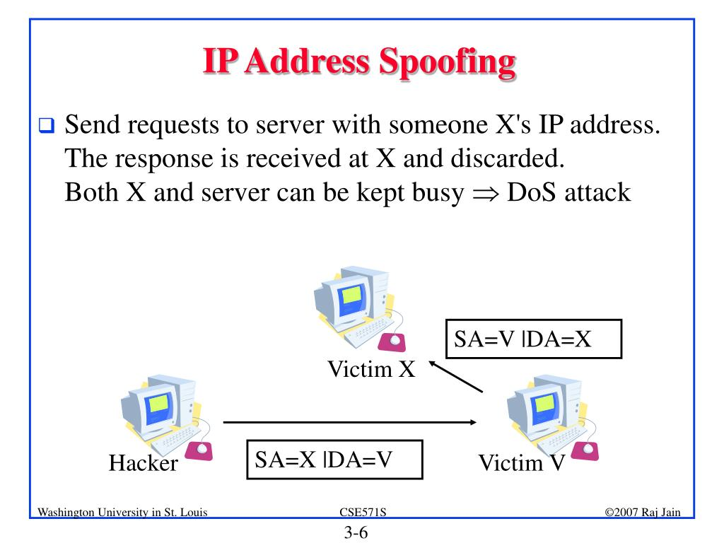 PPT - TCP/IP Security Attacks PowerPoint Presentation - ID