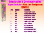 interfacing communication signal devices pin line assignment rs232c1