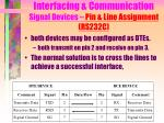 interfacing communication signal devices pin line assignment rs232c5