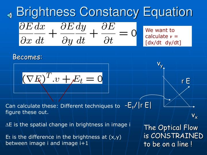 Brightness Constancy Equation