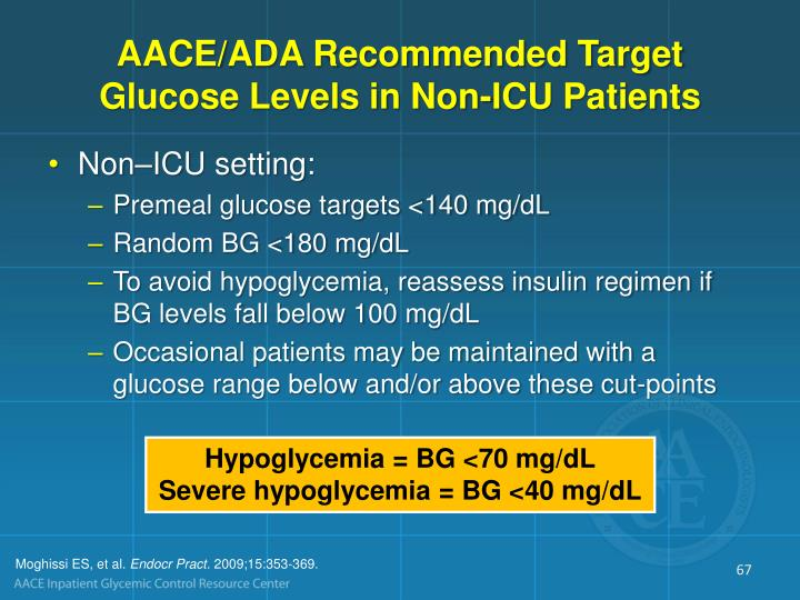 AACE/ADA Recommended Target Glucose Levels in Non-ICU Patients