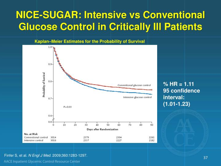NICE-SUGAR: Intensive vs Conventional Glucose Control in Critically Ill Patients