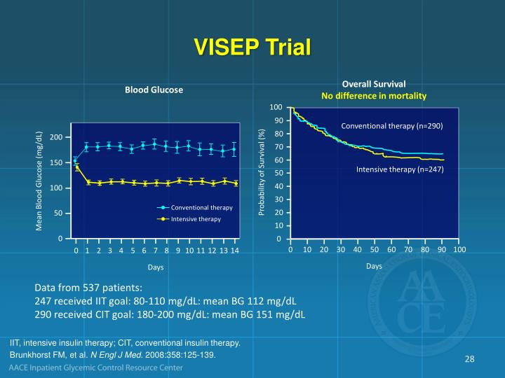 VISEP Trial