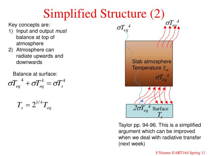 Simplified Structure (2)