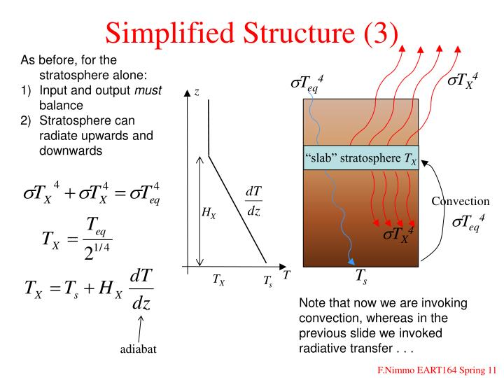 Simplified Structure (3)