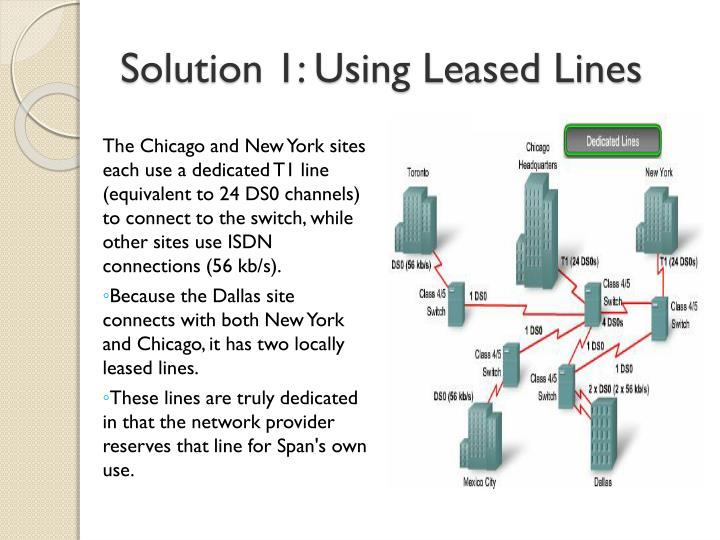 leased lines Llm1100 dlm4500 dlm4000 leased line wire modems for industrial data communication applications over dial-up, leased line, private line, non-switched private wire (spare pair) or any dedicated wire leased lines are permanent connections provided by the telephone company between sites.