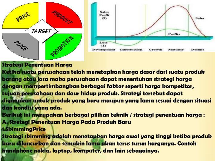 cara strategi menentukan harga produk barang