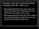 starting with deoxygenated blood coming from the vena cava