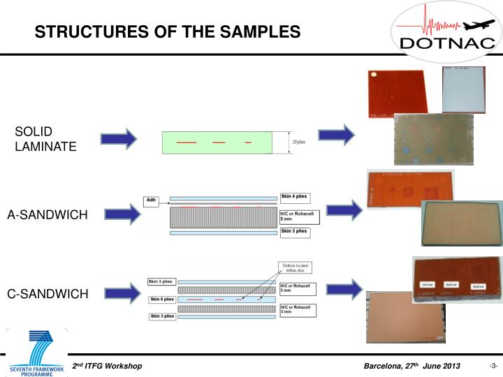 Structures of the samples