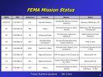fema mission status