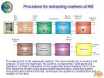 procedure for extracting markers of ad