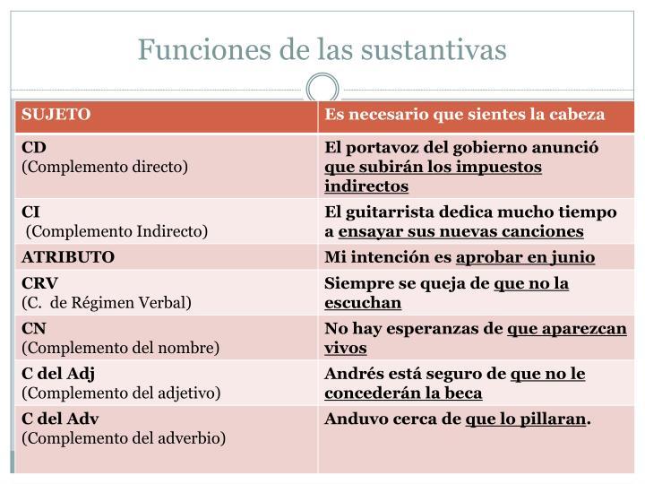 Funciones de las sustantivas