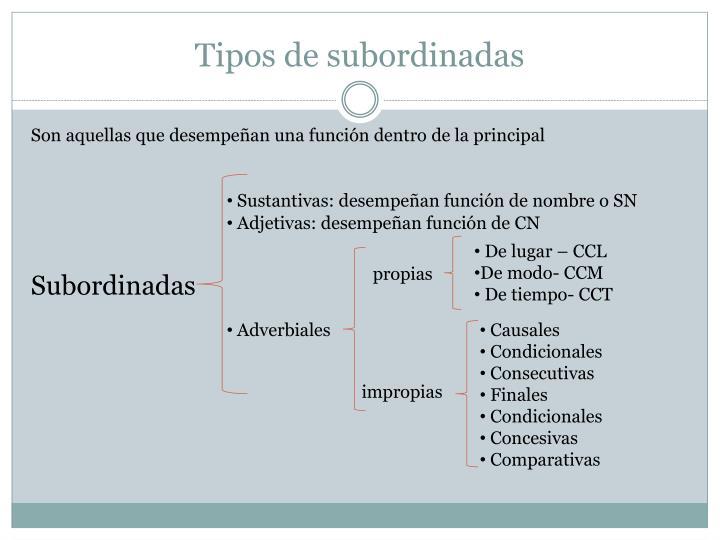 Tipos de subordinadas