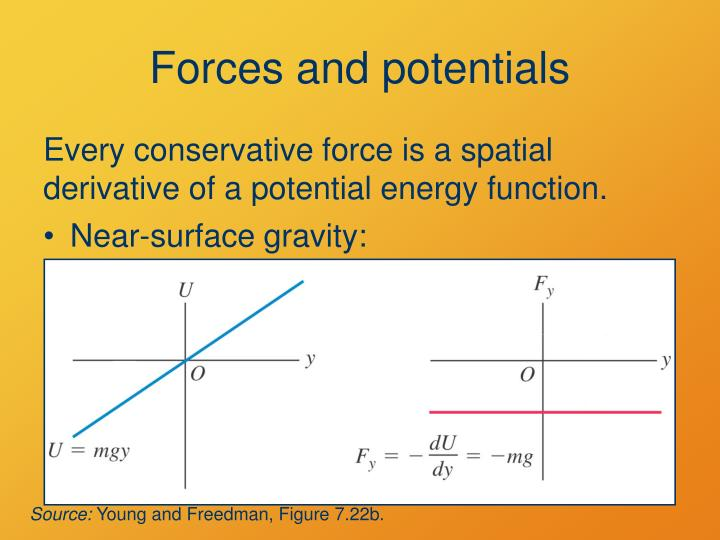 Forces and potentials1