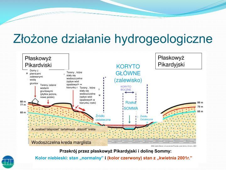 Złożone działanie hydrogeologiczne