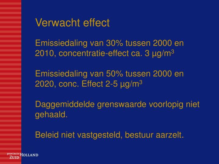 Verwacht effect