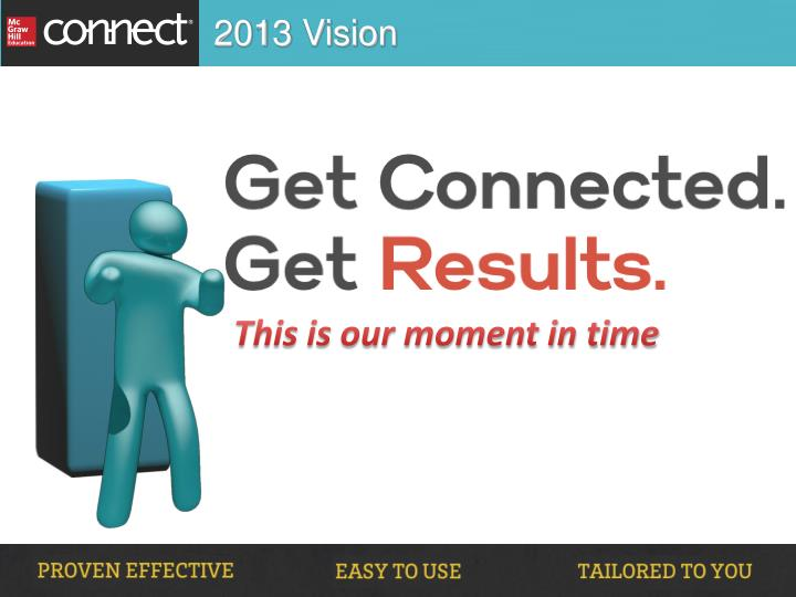 2013 Vision