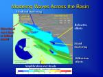 modeling waves across the basin