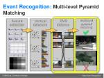 event recognition multi level pyramid matching