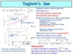 yaglom s law